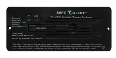 Campervan Carbon Monoxide Detectors Van Life Safety