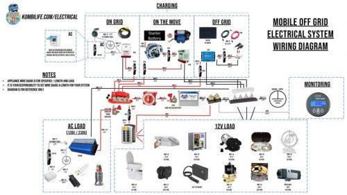 Van-Life-Electrical-System-Wiring-Diagram