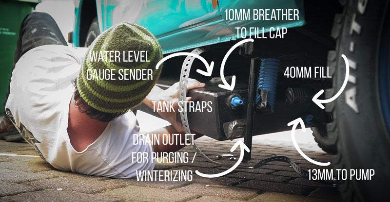 Van Water Tank Underslung