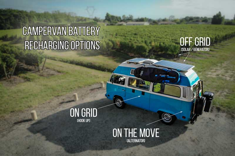 campervan-off-grid-charging-solar