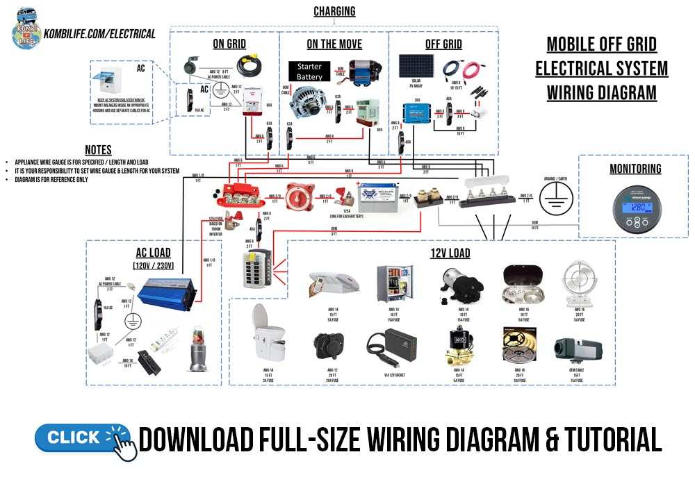 Van Life Electrical System Guide and Diagram For Off Grid Living | Battle Switch Wiring Diagram |  | Kombi Life